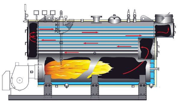 конструкция парового агрегата