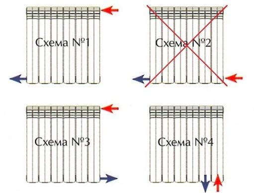 способы подключения радиаторов к двухтрубной системе