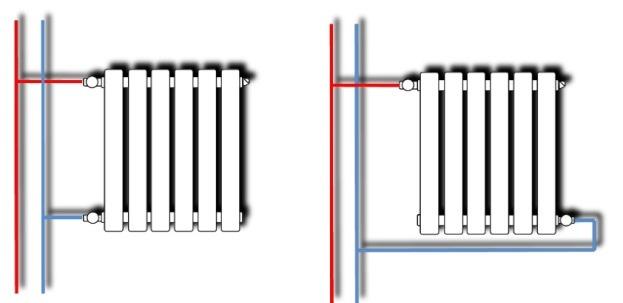 нижнее подключение радиатора к двухтрубной системе