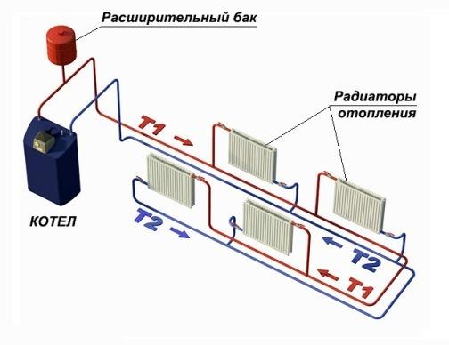 Индивидуальное отопление в квартире схема 213