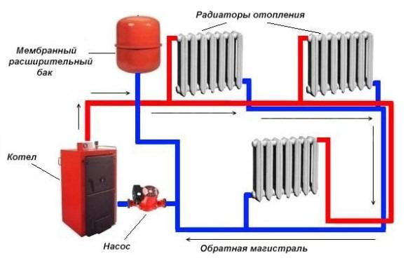 подключение мембраного бачка на обратном трубопроводе