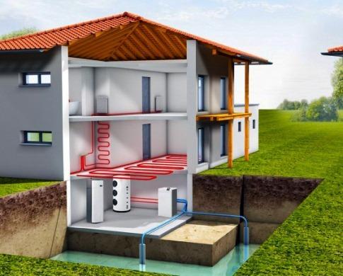 использование энергии земли для отопления частного дома