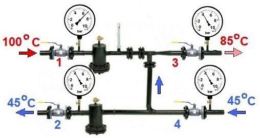 водяной насос в системе отопления