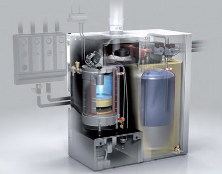 газовый теплогенератор с высоким КПД