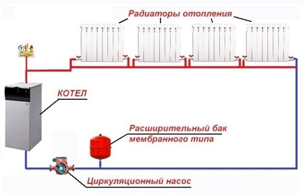 схема обвязки однотрубной системы