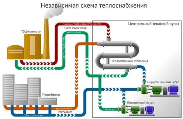 Закрытая схема теплообменник Подогреватель высокого давления ПВ-760-230-14-1 Ачинск