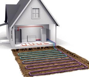 горизонтальная конструкция наружного контура отопления дома