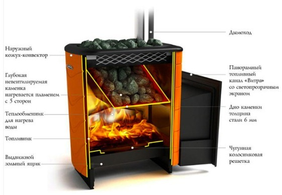 отопительная печь
