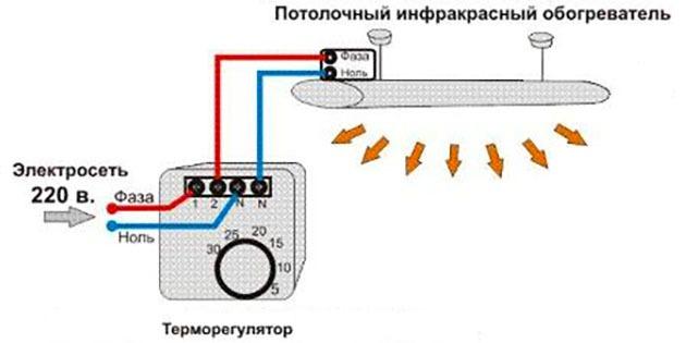 полочный бытовой обогреватель с терморегулятором