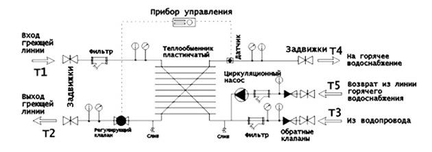 способ монтажа теплообменника
