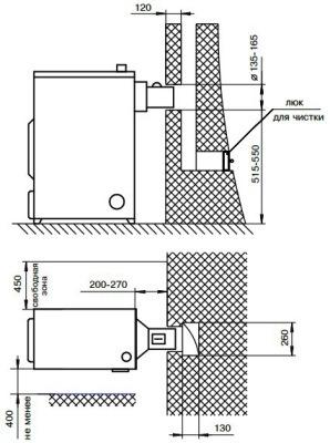 присоединение теплогенератора к дымоходу