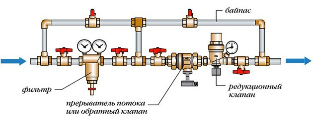 Схема системы подпитки