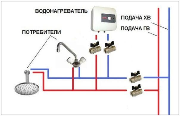 присоединение электрического проточного нагревателя к водоснабжению