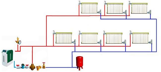 закрытая система с трехходовымклапаном и байпасом