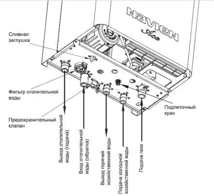 запуск нового газового теплогенератора