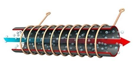 самодельный индукционный нагреватель из сварочного инвертора