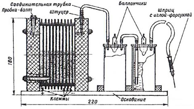 электролизер для получения водорода