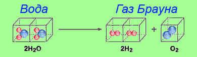 Гремучий газ формула химическая