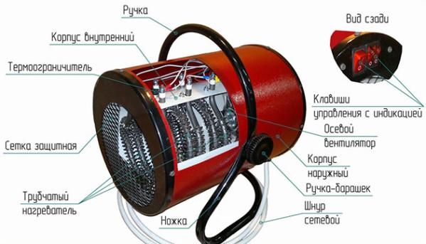 отопительное оборудование с электрическим ТЕНом