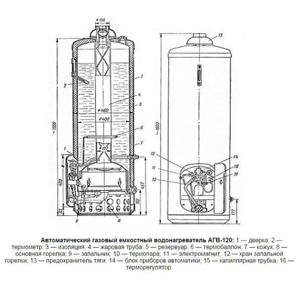 автоматический газовый аппарат АГВ 120