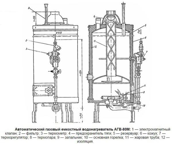 автоматический газовый водонагреватель