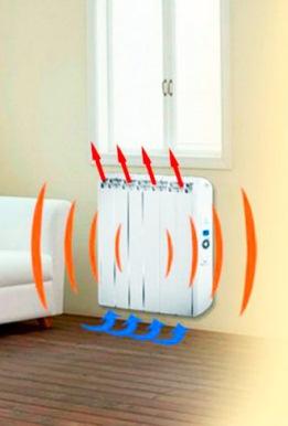Электрические батареи для отопления частного дома