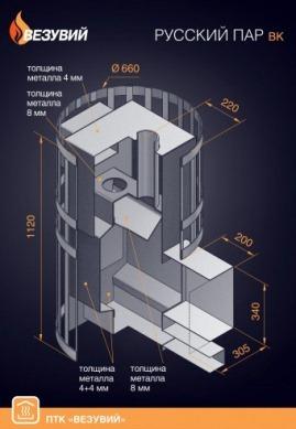 внутренняя конструкция топливника Русский пар