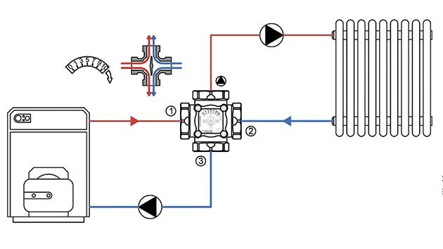 обвязка системы отопления с четырехходовым клапаном