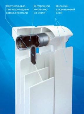 биметаллический отопительный прибор