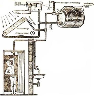 водонагреватель с накопительным и подпиточным резервуаром