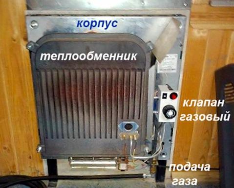 конструкция газового конвектора