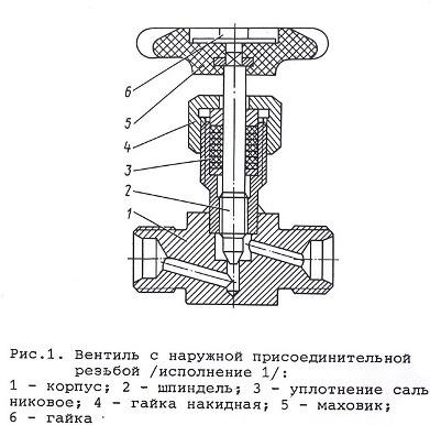 устройство игольчатого вентиля в муфтовом исполнении