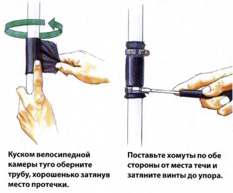 Устранить течь в трубе отопления своими руками