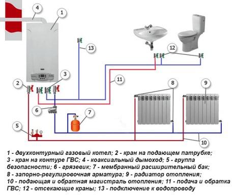 подключение отопителя с двумя контурами нагрева