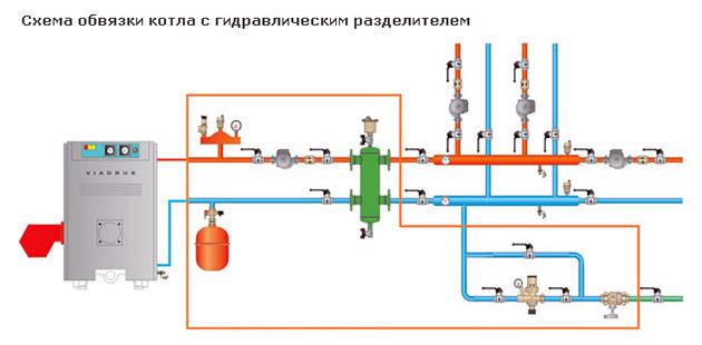 схема обвязки котла с несколькими контурами отопления