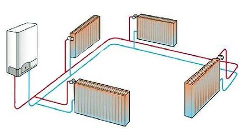 обвязка теплогенератора настенного типа