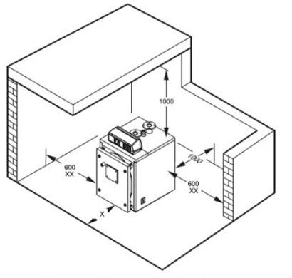 требования при размещении напольного оборудования