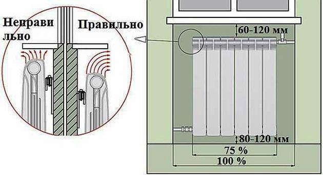 рекомендуемые расстояния при монтаже батарей