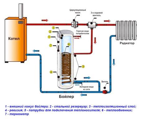 Пенофол 10мм теплоизоляция цена б