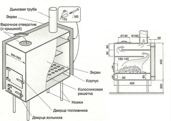 печь с колосниковой решеткой и двумя перегородками
