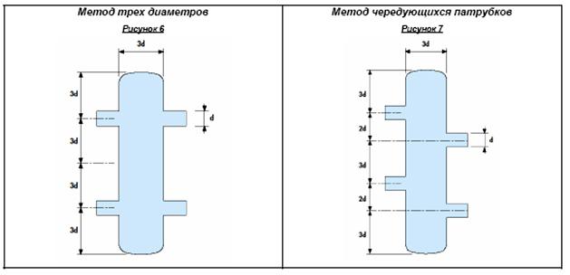технический расчет для сборки самодельной гидрострелки