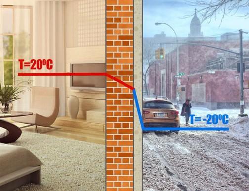 разность значений температуры воздуха