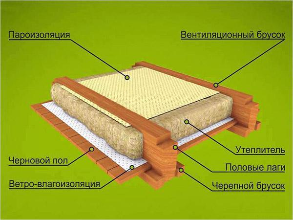 Купить новосибирск шумоизоляция материалы для авто