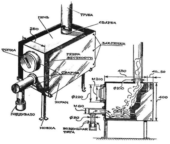 металлический отопительный агрегат