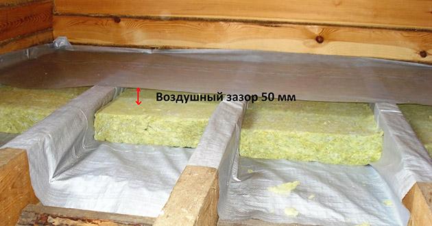 утепления деревянного пола минеральной ватой