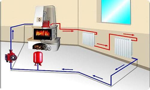 дровянное отопление котеджа