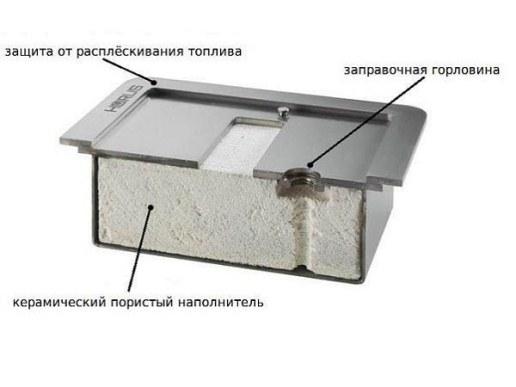 топливный элемент в виде металлической коробки