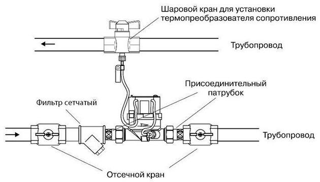 схема монтажа прибора учета тепла